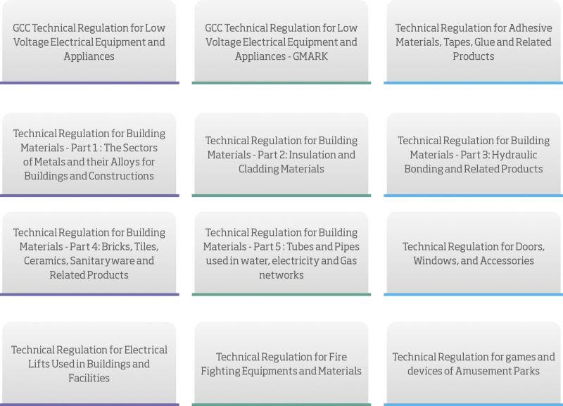 Tabla 1 Regulaciones técnicas para las que AENOR se encuentra autorizado para exportar a Arabia Saudí
