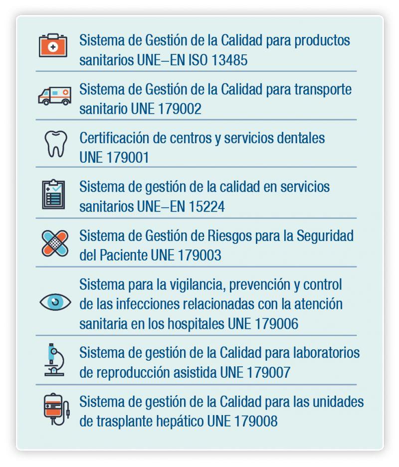 Certificados específicos del sector sanitario
